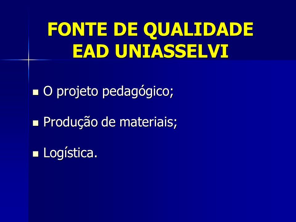 FONTE DE QUALIDADE EAD UNIASSELVI O projeto pedagógico; O projeto pedagógico; Produção de materiais; Produção de materiais; Logística. Logística.