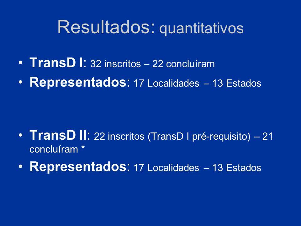 Resultados: quantitativos TransD I: 32 inscritos – 22 concluíram Representados: 17 Localidades – 13 Estados TransD II: 22 inscritos (TransD I pré-requ