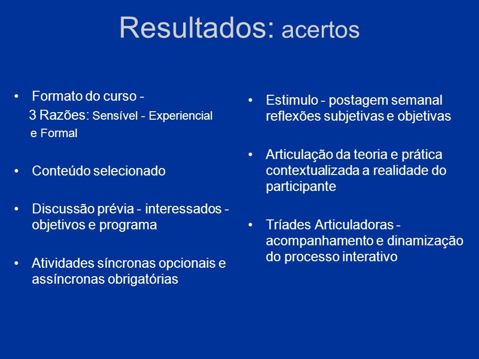 Resultados: acertos Formato do curso - 3 Razões: Sensível - Experiencial e Formal Conteúdo selecionado Discussão prévia - interessados - objetivos e p
