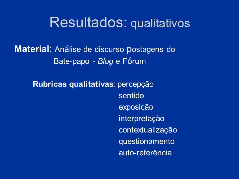 Resultados: qualitativos Material: An á lise de discurso p ostagens do Bate-papo - Blog e F ó rum Rubricas qualitativas: percepção sentido exposição i