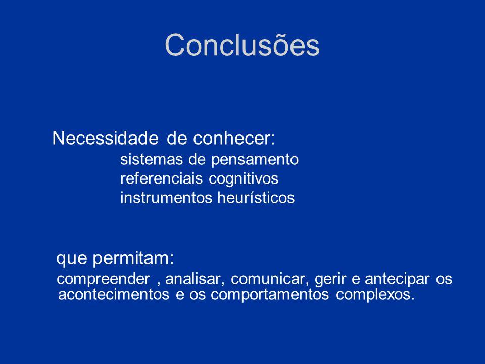 Conclusões Necessidade de conhecer: sistemas de pensamento referenciais cognitivos instrumentos heurísticos que permitam: compreender, analisar, comun
