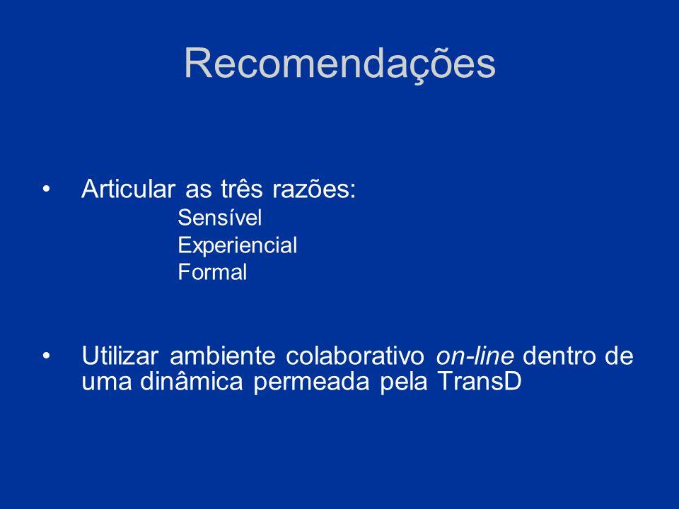 Recomendações Articular as três razões: Sensível Experiencial Formal Utilizar ambiente colaborativo on-line dentro de uma dinâmica permeada pela Trans