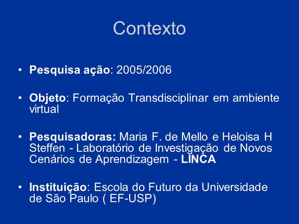 Contexto Pesquisa ação: 2005/2006 Objeto: Formação Transdisciplinar em ambiente virtual Pesquisadoras: Maria F. de Mello e Heloisa H Steffen - Laborat