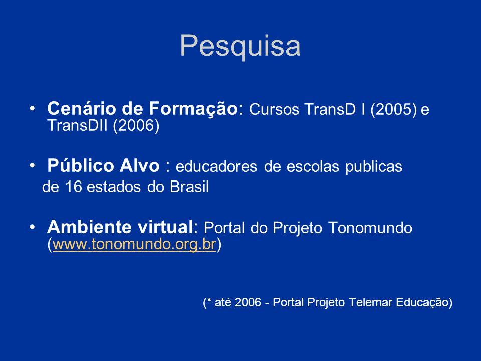 Pesquisa Cenário de Formação: Cursos TransD I (2005) e TransDII (2006) Público Alvo : educadores de escolas publicas de 16 estados do Brasil Ambiente