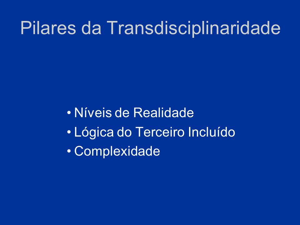 Pilares da Transdisciplinaridade Níveis de Realidade Lógica do Terceiro Incluído Complexidade