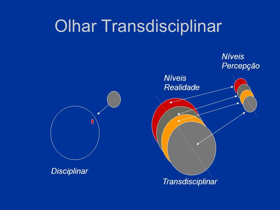 Olhar Transdisciplinar Disciplinar Transdisciplinar Níveis Realidade Níveis Percepção