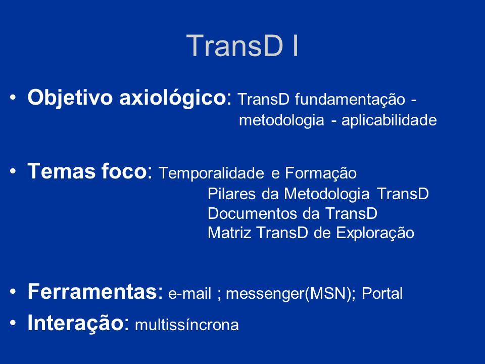 TransD I Objetivo axiológico: TransD fundamentação - metodologia - aplicabilidade Temas foco: Temporalidade e Formação Pilares da Metodologia TransD D