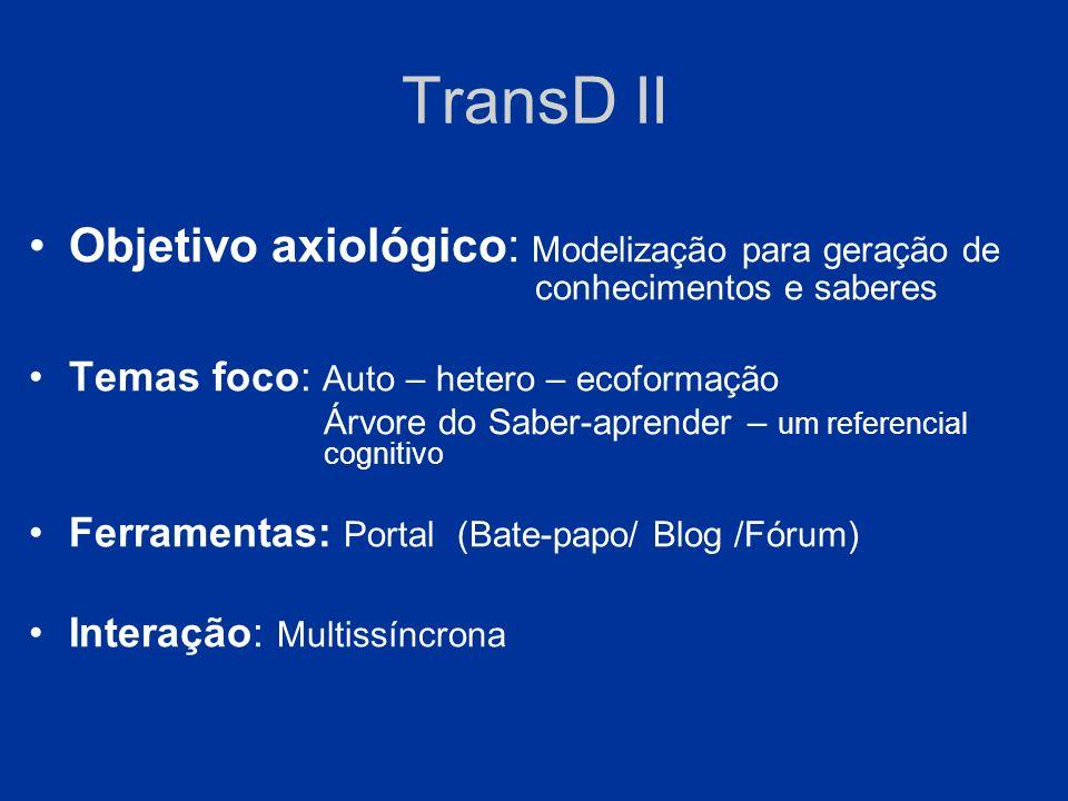 TransD II Objetivo axiológico: Modelização para geração de conhecimentos e saberes Temas foco: Auto – hetero – ecoformação Árvore do Saber-aprender –