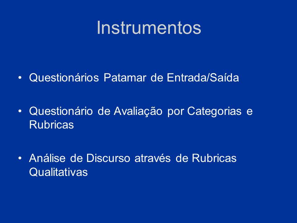 Instrumentos Questionários Patamar de Entrada/Saída Questionário de Avaliação por Categorias e Rubricas Análise de Discurso através de Rubricas Qualit