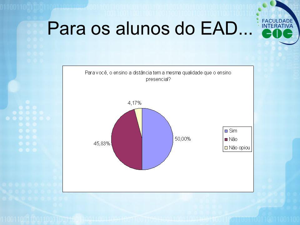 Para os alunos do EAD...