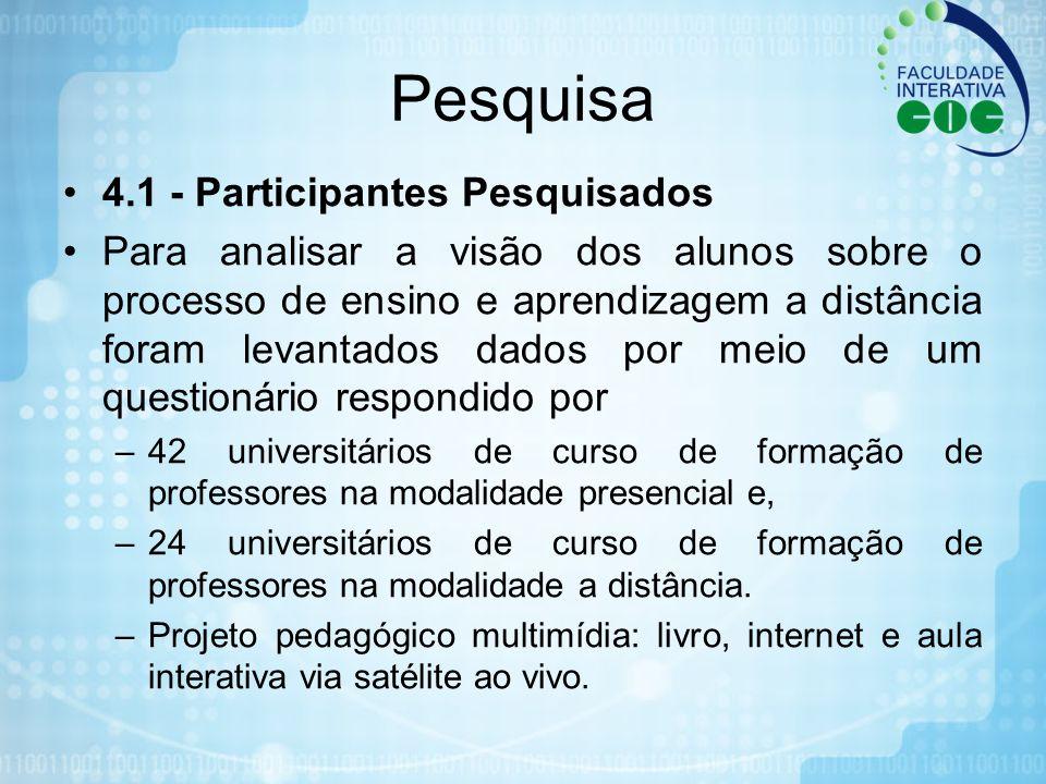 Pesquisa 4.1 - Participantes Pesquisados Para analisar a visão dos alunos sobre o processo de ensino e aprendizagem a distância foram levantados dados