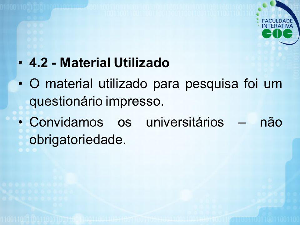 4.2 - Material Utilizado O material utilizado para pesquisa foi um questionário impresso. Convidamos os universitários – não obrigatoriedade.