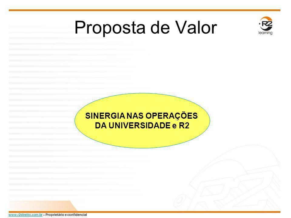 www.r2direito.com.brwww.r2direito.com.br – Proprietário e confidencial Proposta de Valor SINERGIA NAS OPERAÇÕES DA UNIVERSIDADE e R2
