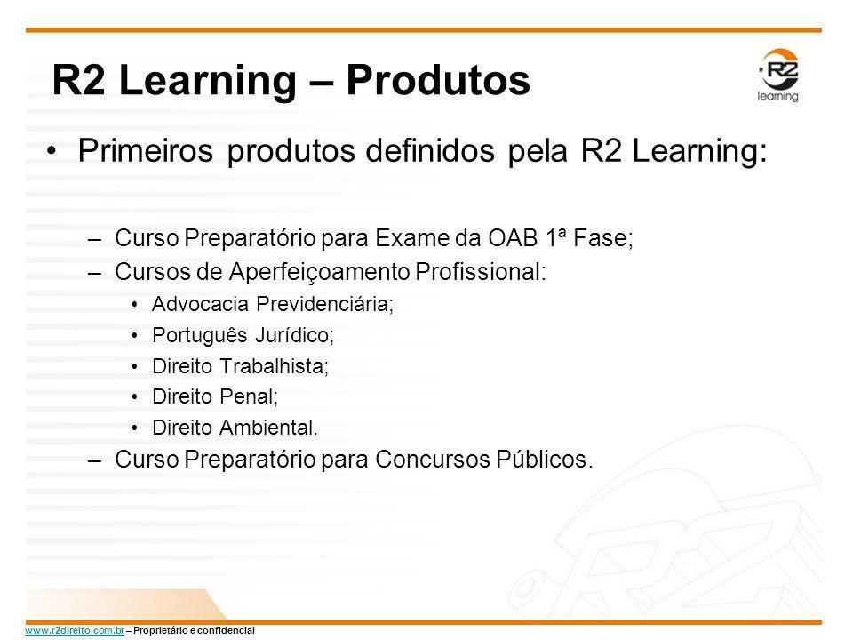 www.r2direito.com.brwww.r2direito.com.br – Proprietário e confidencial R2 Learning – Produtos Primeiros produtos definidos pela R2 Learning: –Curso Pr