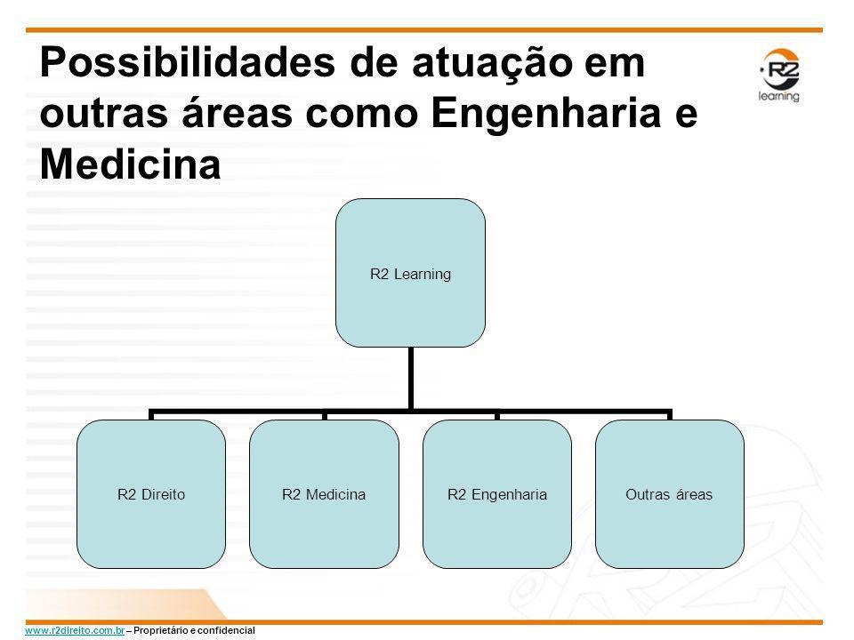 www.r2direito.com.brwww.r2direito.com.br – Proprietário e confidencial Possibilidades de atuação em outras áreas como Engenharia e Medicina R2 Learnin