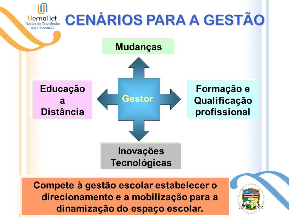CENÁRIOS PARA A GESTÃO Mudanças Inovações Tecnológicas Formação e Qualificação profissional Gestor EducaçãoaDistância Compete à gestão escolar estabelecer o direcionamento e a mobilização para a dinamização do espaço escolar.