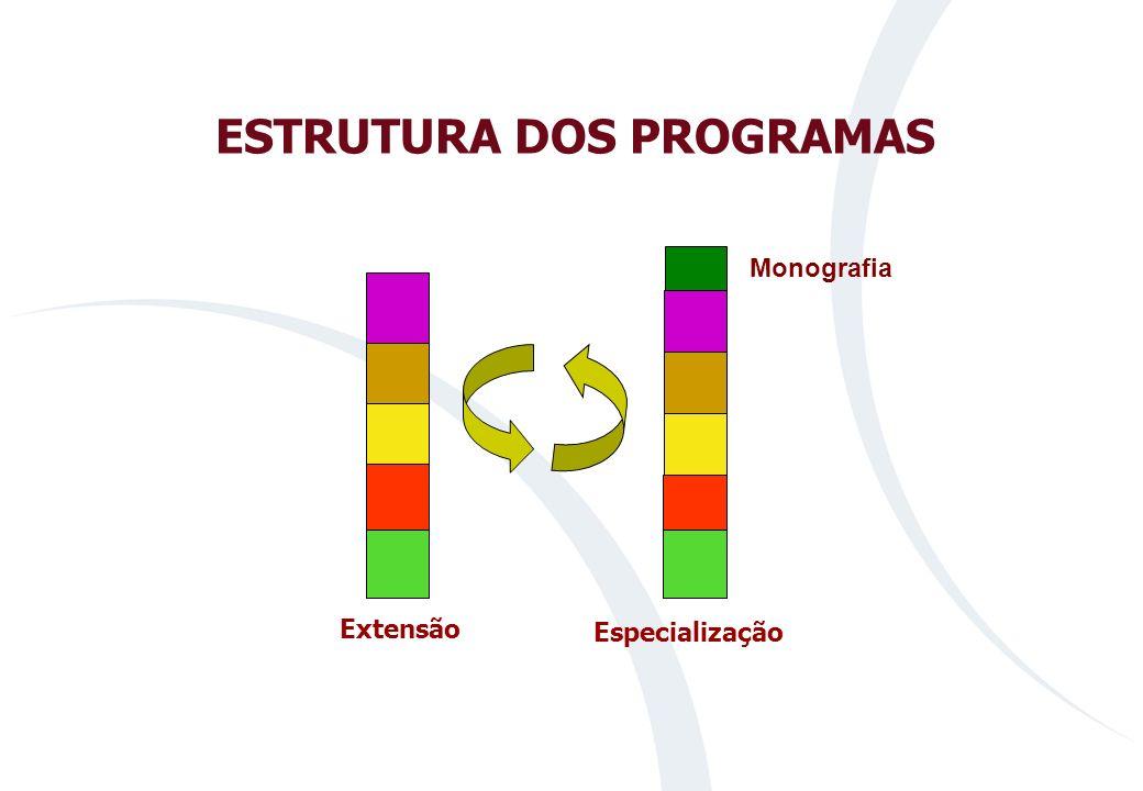 CARACTERÍSTICAS DOS PROGRAMAS DE EDUCAÇÃO CONTINUADA a distância modular áreas temáticas aliadas ao direcionamento estratégico organizacional certific