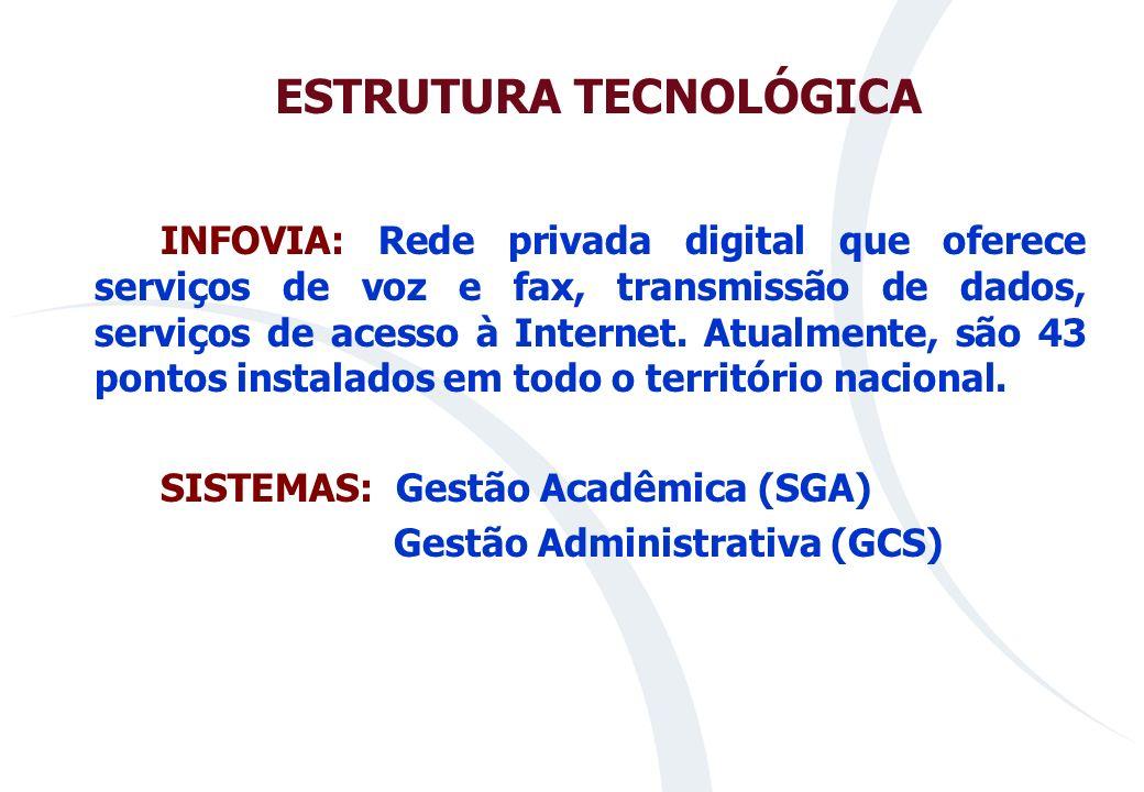 DRs Articulação com cliente Divulgação Gestão compartilhada DN Gestão em rede Compartilhamento de soluções Desenvolvimento de produtos e serviços conf