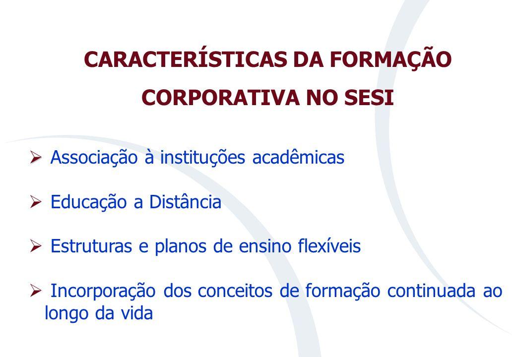 Associação à instituções acadêmicas Educação a Distância Estruturas e planos de ensino flexíveis Incorporação dos conceitos de formação continuada ao longo da vida CARACTERÍSTICAS DA FORMAÇÃO CORPORATIVA NO SESI