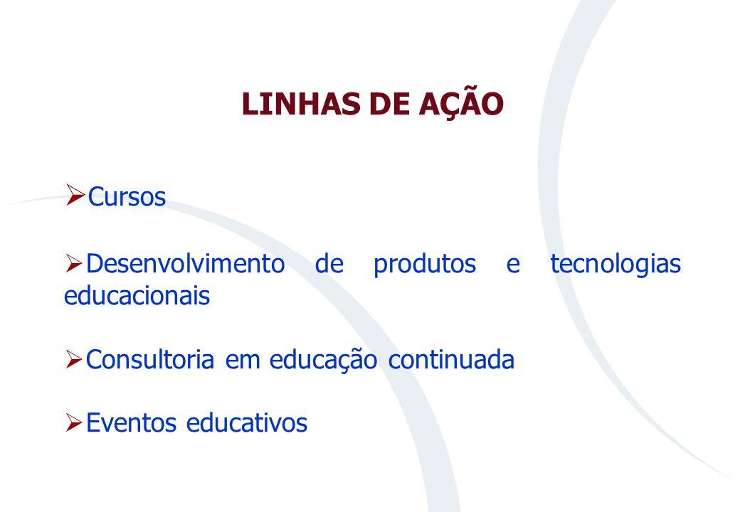 LINHAS DE AÇÃO Cursos Desenvolvimento de produtos e tecnologias educacionais Consultoria em educação continuada Eventos educativos