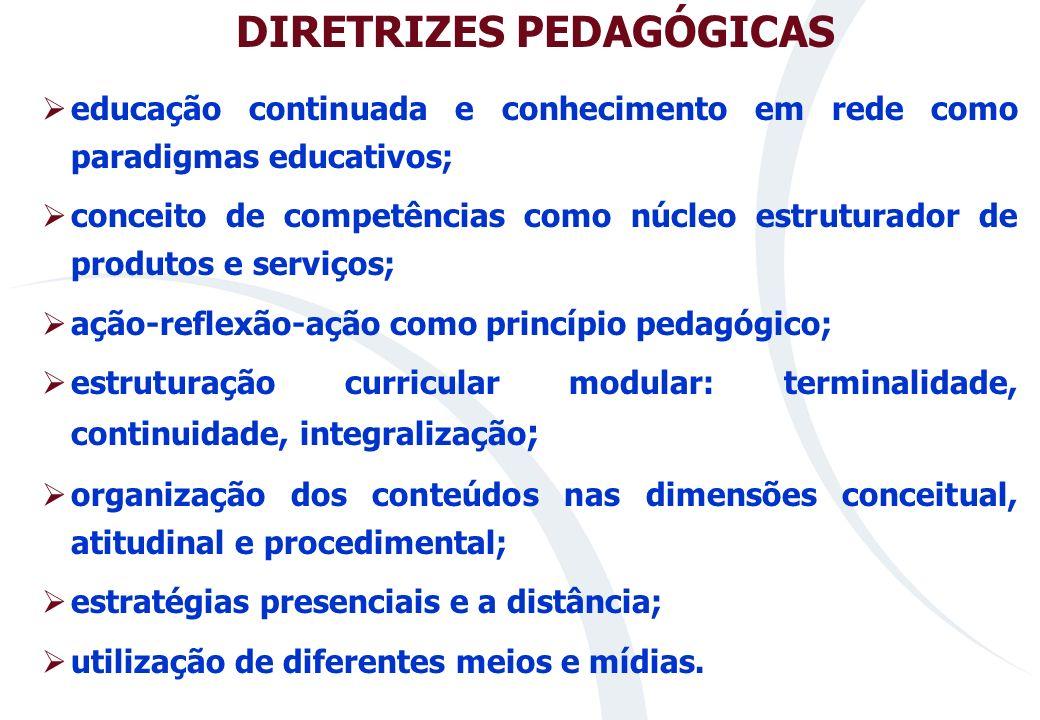 UniSESI www.unisesi.org.br