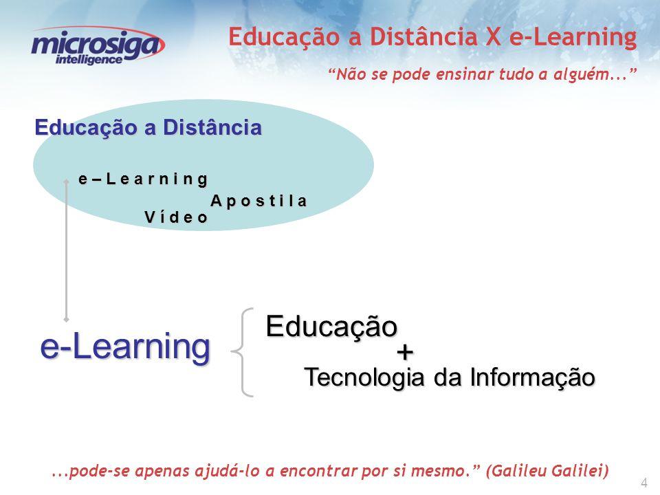 4 Educação a Distância X e-Learning...pode-se apenas ajudá-lo a encontrar por si mesmo.
