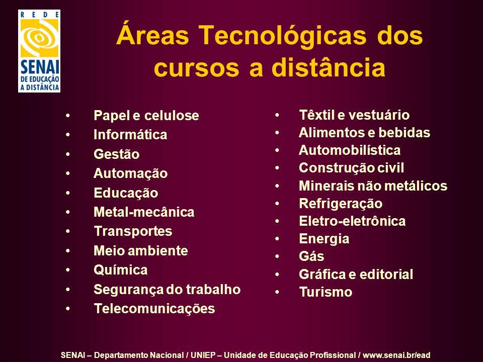 Áreas Tecnológicas dos cursos a distância Papel e celulose Informática Gestão Automação Educação Metal-mecânica Transportes Meio ambiente Química Segu