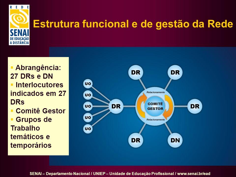SENAI – Departamento Nacional / UNIEP – Unidade de Educação Profissional / www.senai.br/ead Abrangência: 27 DRs e DN Interlocutores indicados em 27 DR