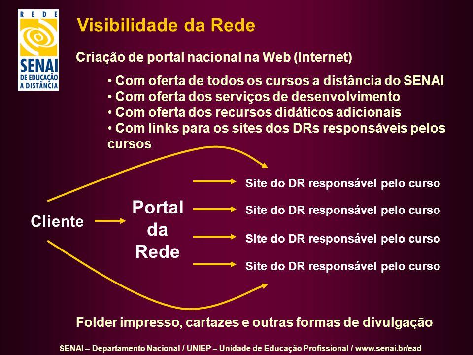 SENAI – Departamento Nacional / UNIEP – Unidade de Educação Profissional / www.senai.br/ead Visibilidade da Rede Criação de portal nacional na Web (In