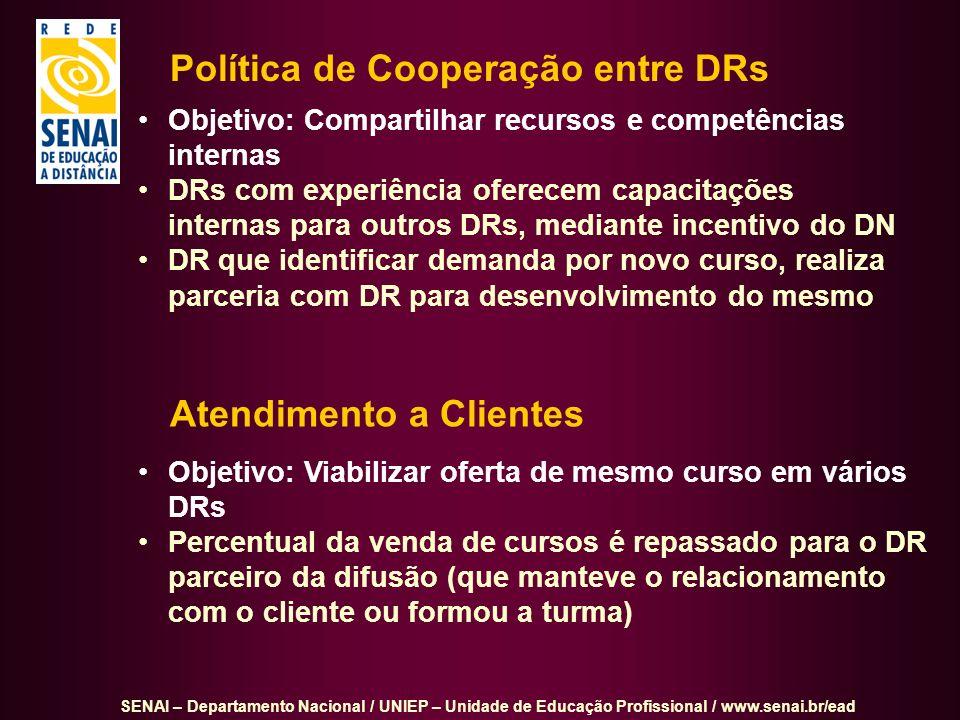 SENAI – Departamento Nacional / UNIEP – Unidade de Educação Profissional / www.senai.br/ead Política de Cooperação entre DRs Objetivo: Compartilhar re