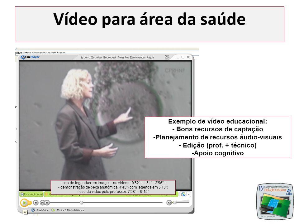 Exemplo de vídeo educacional: - Bons recursos de captação -Planejamento de recursos áudio-visuais - Edição (prof. + técnico) -Apoio cognitivo - uso de