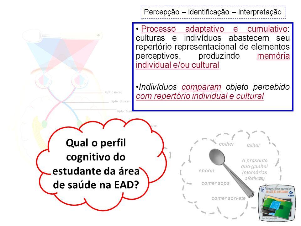 Múltiplos focos de atenção Estímulo visuais e auditivos simultaneamente Múltiplas opções de ações Múltiplas camadas de informação Convergência de funções (comunicação, interação, conteúdo, lazer...) Possibilidades de pesquisa...