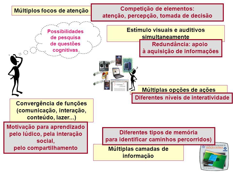 No conteúdo: precisam se relacionar a conhecimentos prévios dos alunos, sobre o tema