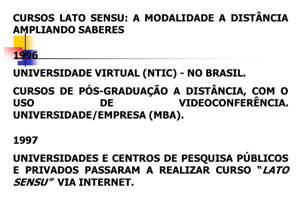 CURSOS LATO SENSU: A MODALIDADE A DISTÂNCIA AMPLIANDO SABERES 1996 UNIVERSIDADE VIRTUAL (NTIC) - NO BRASIL. CURSOS DE PÓS-GRADUAÇÃO A DISTÂNCIA, COM O