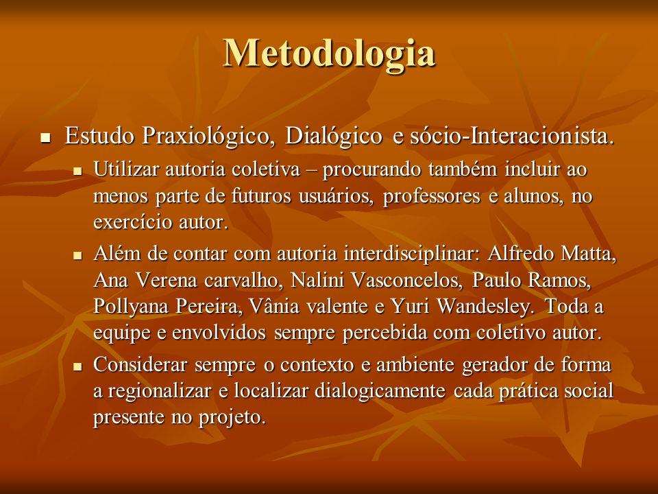 Estudo Praxiológico, Dialógico e sócio-Interacionista. Estudo Praxiológico, Dialógico e sócio-Interacionista. Utilizar autoria coletiva – procurando t