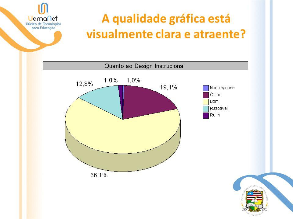 A qualidade gráfica está visualmente clara e atraente?