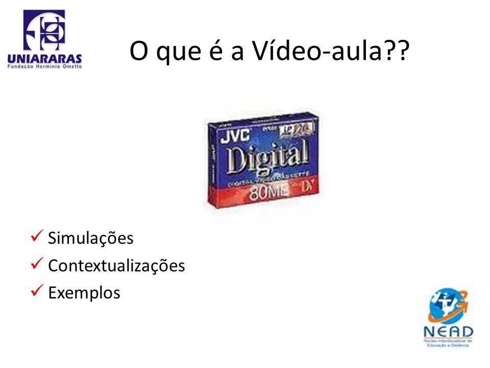 O que é a Vídeo-aula?? Simulações Contextualizações Exemplos
