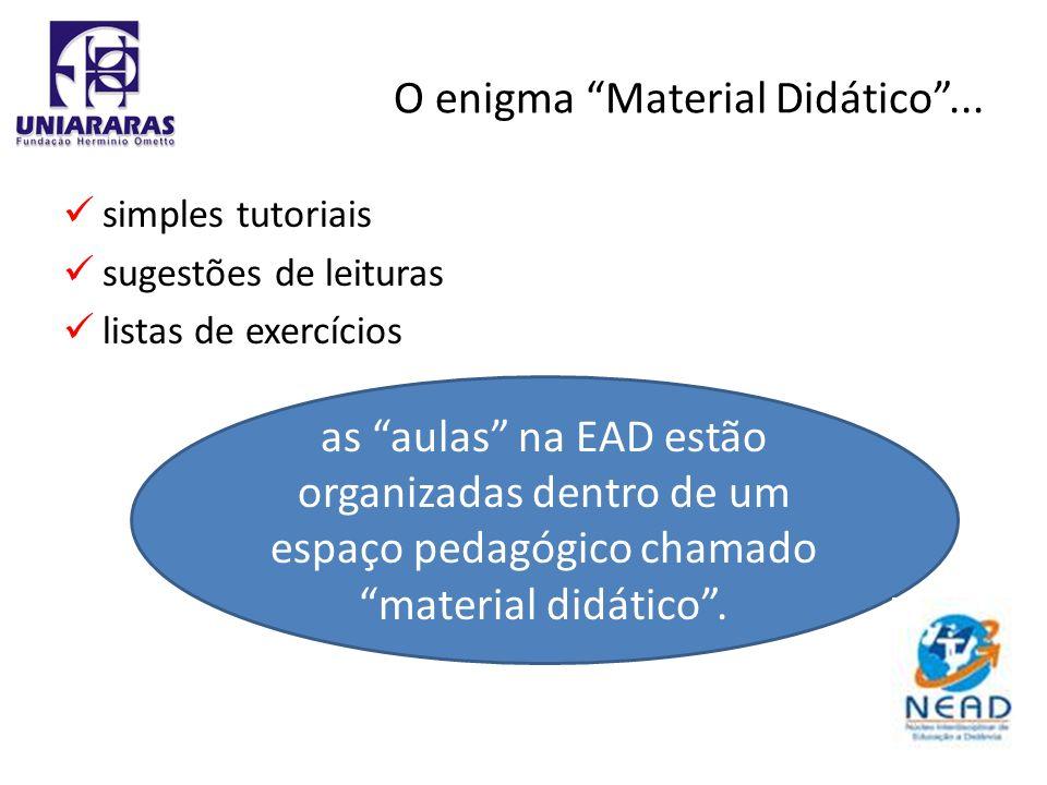 O enigma Material Didático... simples tutoriais sugestões de leituras listas de exercícios as aulas na EAD estão organizadas dentro de um espaço pedag