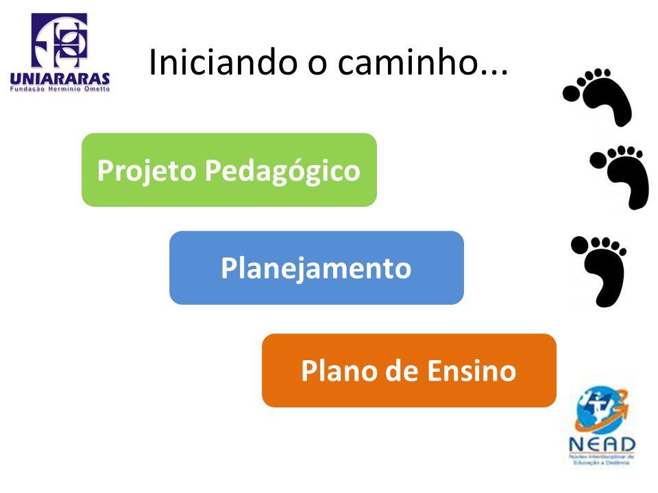 Iniciando o caminho... Projeto Pedagógico Planejamento Plano de Ensino