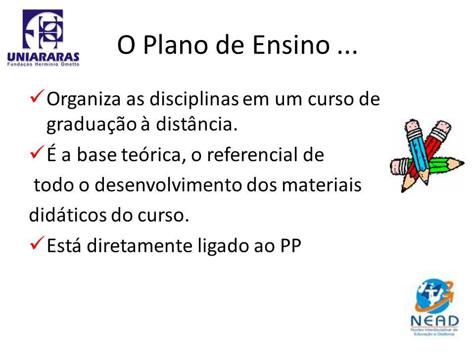 Elementos do Plano de Ensino...