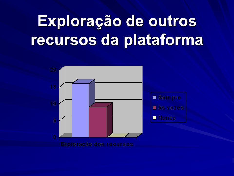 Exploração de outros recursos da plataforma