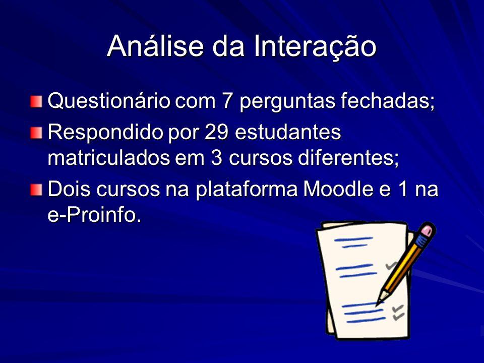 Análise da Interação Questionário com 7 perguntas fechadas; Respondido por 29 estudantes matriculados em 3 cursos diferentes; Dois cursos na plataform