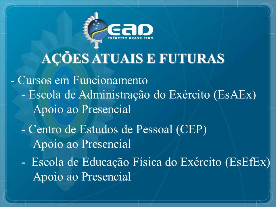 AÇÕES ATUAIS E FUTURAS AÇÕES ATUAIS E FUTURAS - Cursos em Funcionamento - Escola de Administração do Exército (EsAEx) Apoio ao Presencial - Centro de