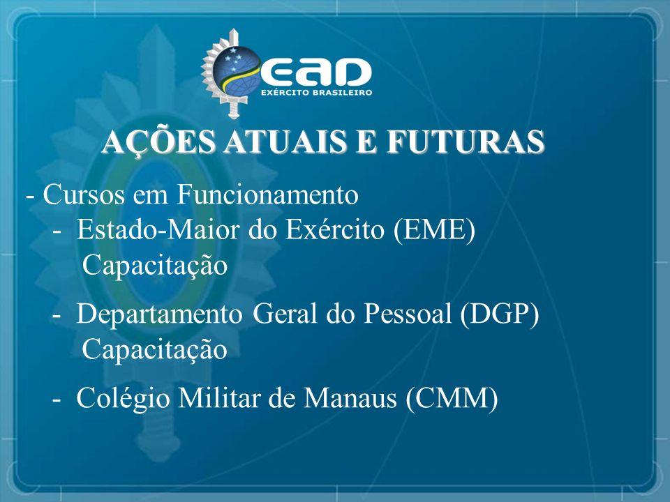 AÇÕES ATUAIS E FUTURAS AÇÕES ATUAIS E FUTURAS - Cursos em Funcionamento - Estado-Maior do Exército (EME) Capacitação - Departamento Geral do Pessoal (
