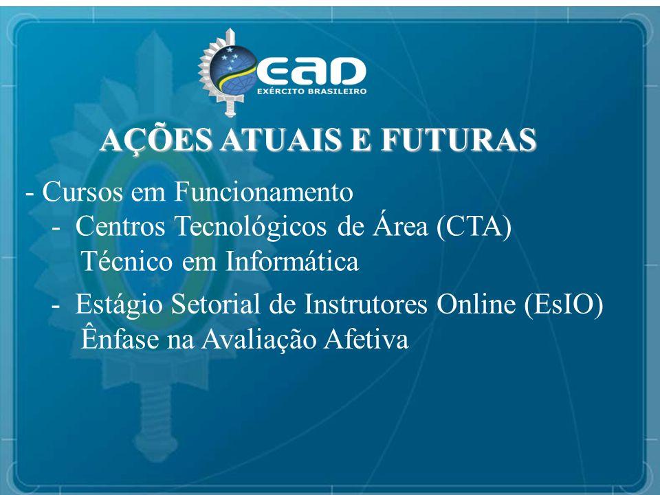 AÇÕES ATUAIS E FUTURAS AÇÕES ATUAIS E FUTURAS - Cursos em Funcionamento - Centros Tecnológicos de Área (CTA) Técnico em Informática - Estágio Setorial