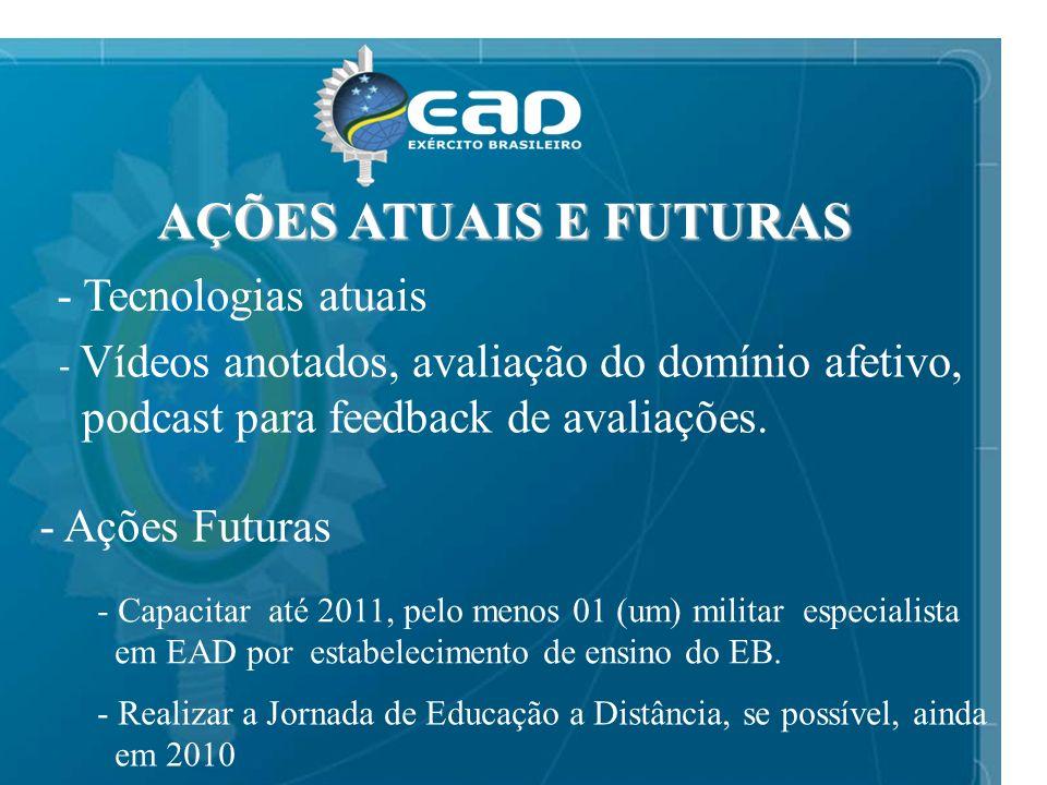 - Ações Futuras AÇÕES ATUAIS E FUTURAS AÇÕES ATUAIS E FUTURAS - Capacitar até 2011, pelo menos 01 (um) militar especialista em EAD por estabelecimento