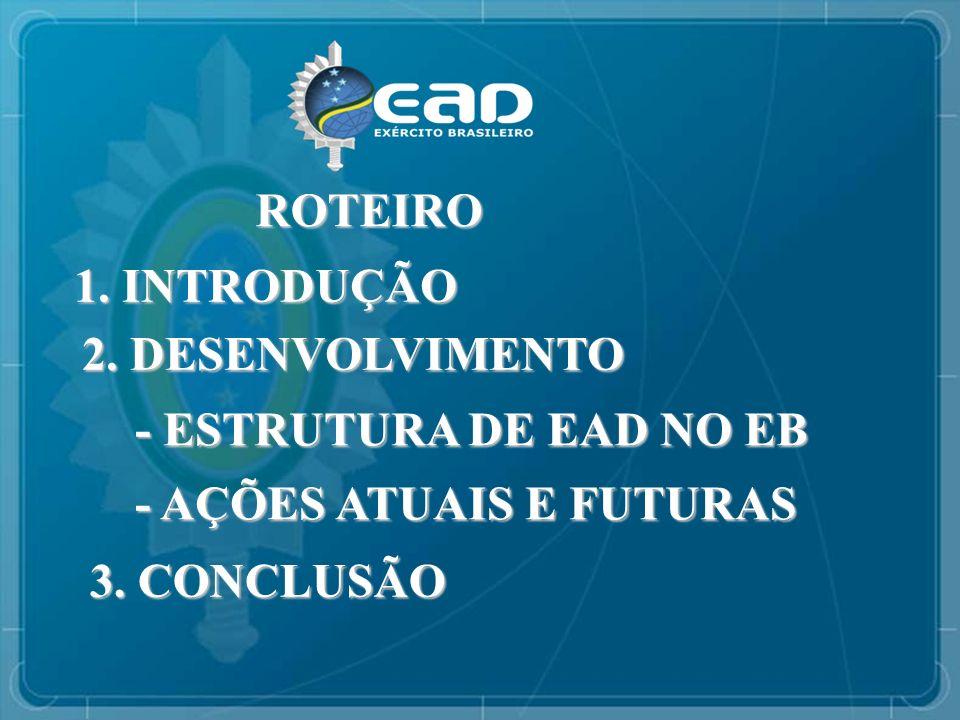 - ESTRUTURA DE EAD NO EB 1. INTRODUÇÃO - AÇÕES ATUAIS E FUTURAS ROTEIRO 2. DESENVOLVIMENTO 3. CONCLUSÃO