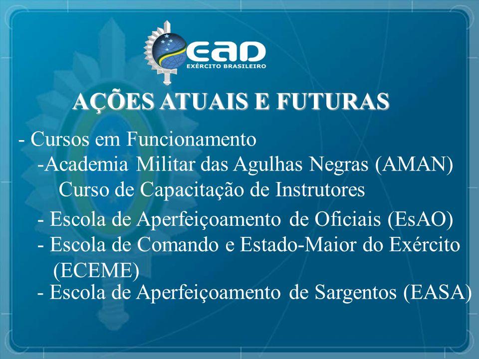 AÇÕES ATUAIS E FUTURAS AÇÕES ATUAIS E FUTURAS - Cursos em Funcionamento - Escola de Administração do Exército (EsAEx) Apoio ao Presencial - Centro de Estudos de Pessoal (CEP) Apoio ao Presencial - Escola de Educação Física do Exército (EsEfEx) Apoio ao Presencial