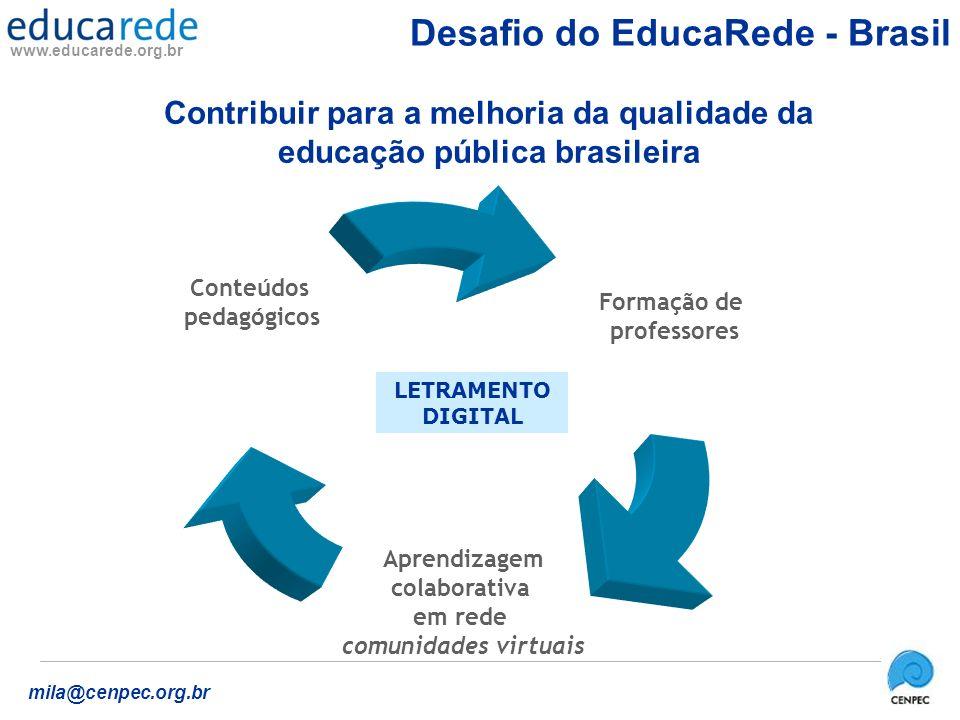 www.educarede.org.br mila@cenpec.org.br POIE ALUNO-MONITOR COMUNIDADE ESCOLAR + + Comunidade virtual – Memórias em Rede + de 2000 participantes
