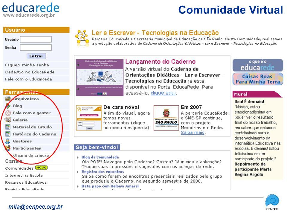 www.educarede.org.br mila@cenpec.org.br Comunidade Virtual Oficina de criação